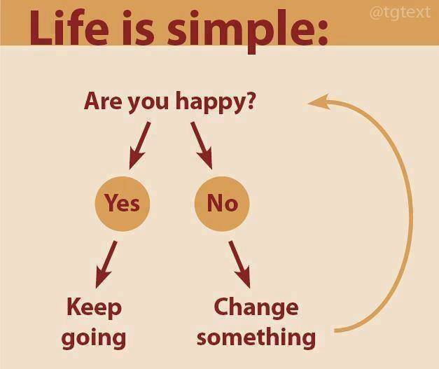 Are you happy, yes, keeping going, no, change something